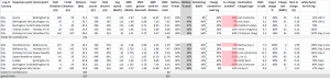 NWEVFB2_Excel_sheet_zoo